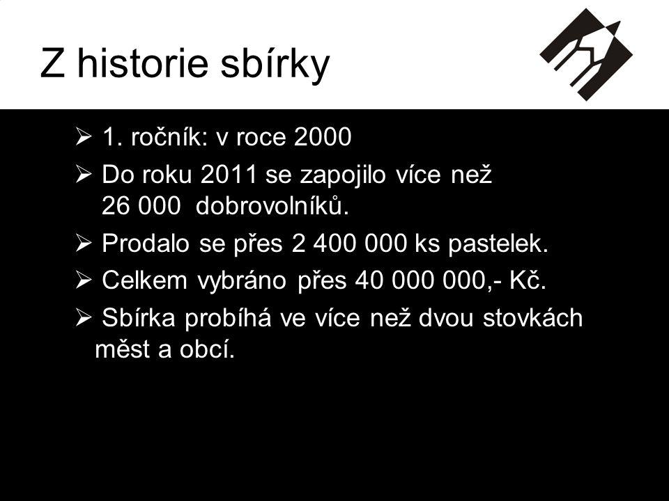 Z historie sbírky  1.ročník: v roce 2000  Do roku 2011 se zapojilo více než 26 000 dobrovolníků.