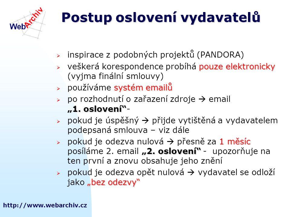 http://www.webarchiv.cz Postup oslovení vydavatelů  inspirace z podobných projektů (PANDORA) pouze elektronicky  veškerá korespondence probíhá pouze