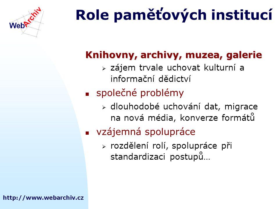http://www.webarchiv.cz Role paměťových institucí Knihovny, archivy, muzea, galerie  zájem trvale uchovat kulturní a informační dědictví  společné p