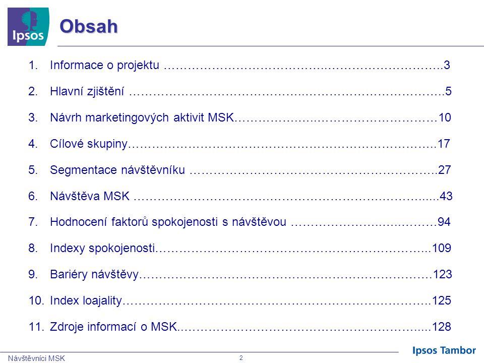 Návštěvníci MSK 63 NAVŠTÍVENÁ MÍSTA CSI Q11/CLI Q11: Které místo nebo která místa v Moravskoslezském kraji jste navštívil/a v posledních 12 měsících za účelem trávení volného času.