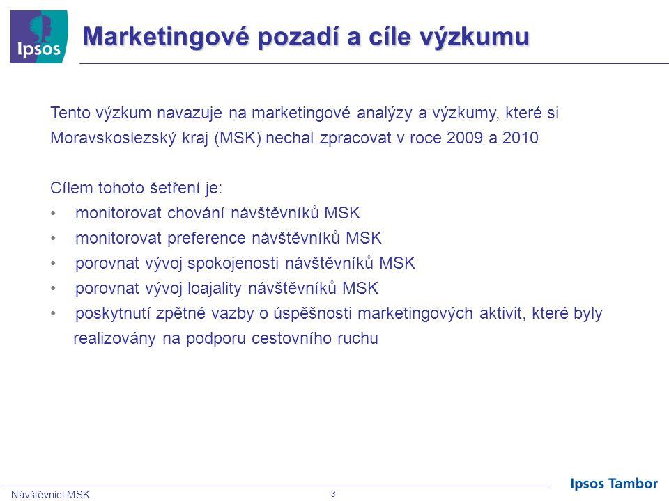 Návštěvníci MSK 184 CSI Q23/CLI Q18: Do jaké míry se Vám Moravskoslezský kraj pojí s následujícími výroky.