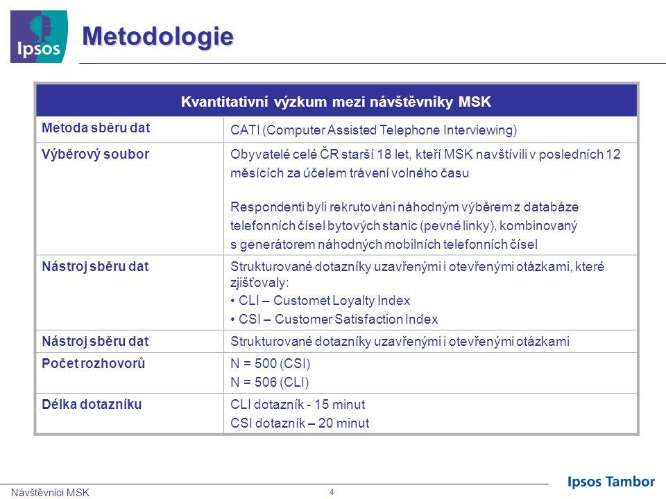 """Návštěvníci MSK 45 CSI Q4/CLI Q4: """"Kdy, ve které době jste Moravskoslezský kraj za účelem trávení volného času navštívil/a."""