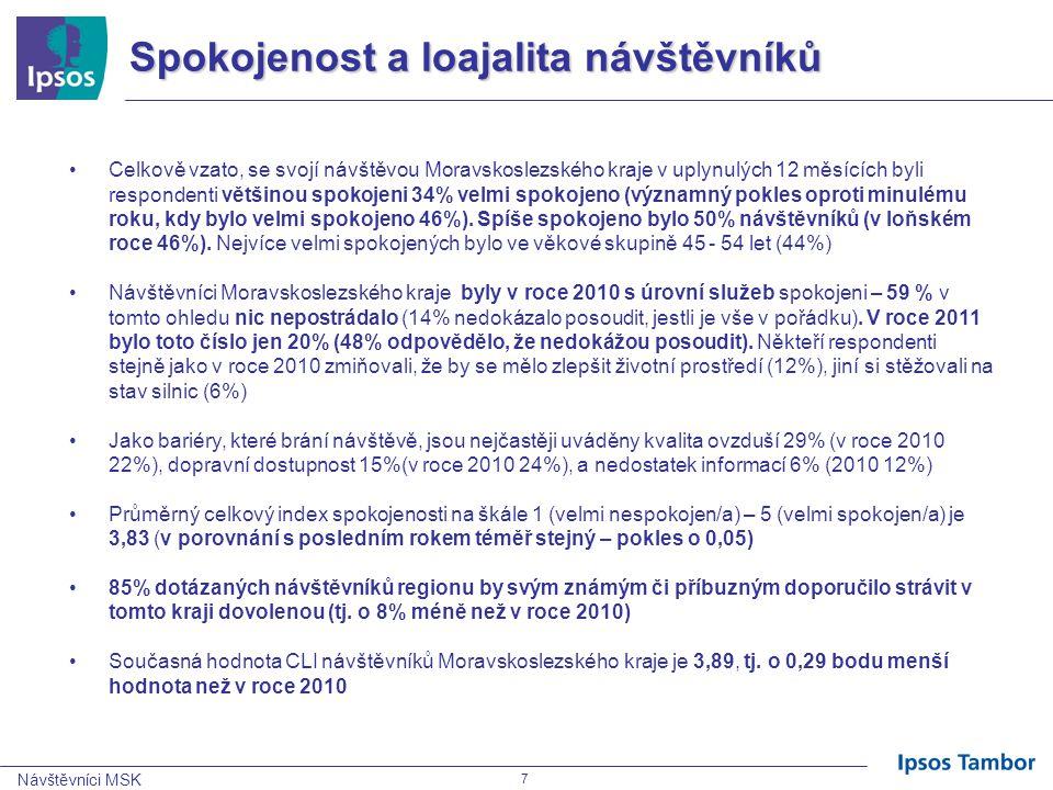"""Návštěvníci MSK 78 IMAGE MSK CSI Q23/CLI Q18 : """"Do jaké míry se Vám Moravskoslezský kraj pojí s následujícími výroky."""