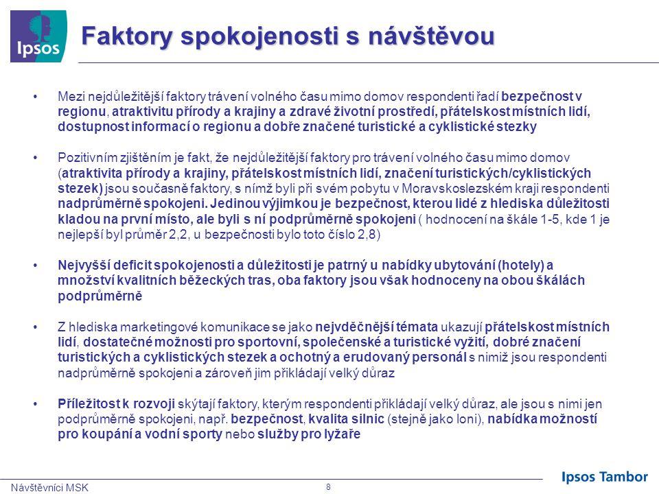 Návštěvníci MSK 9 Zdroje informací o MSK •58% respondentů uvádí, že mají o možnostech trávení volného času v Moravskoslezském kraji dostatek informací.