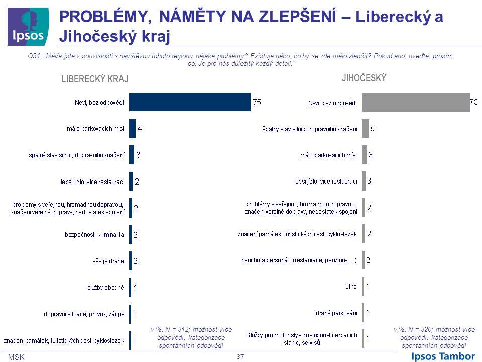 MSK 37 PROBLÉMY, NÁMĚTY NA ZLEPŠENÍ – Liberecký a Jihočeský kraj Q34.