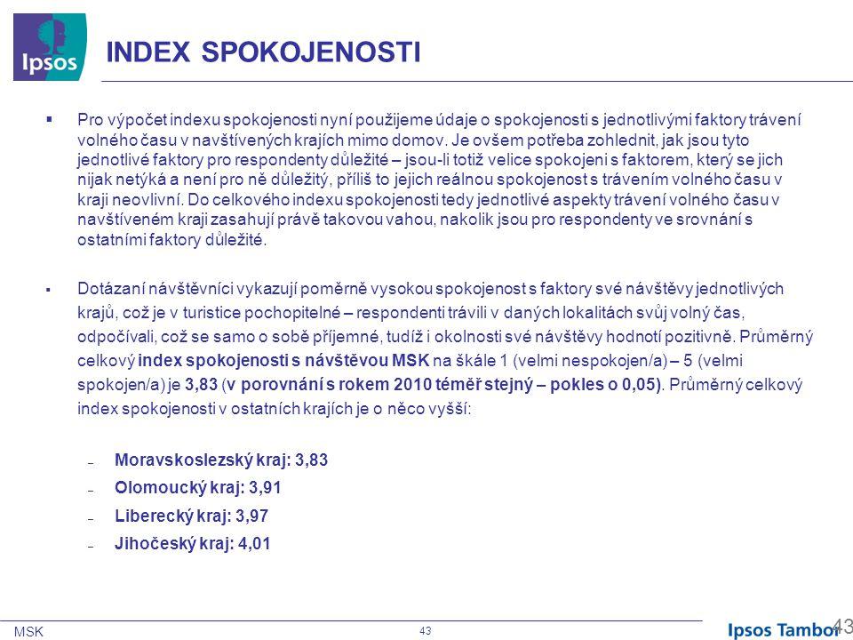 MSK 43 INDEX SPOKOJENOSTI  Pro výpočet indexu spokojenosti nyní použijeme údaje o spokojenosti s jednotlivými faktory trávení volného času v navštívených krajích mimo domov.