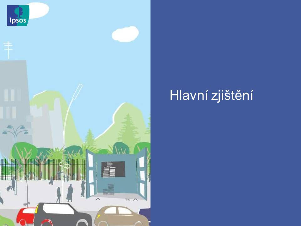 MSK 46 LOAJALITA NÁVŠTĚVNÍKŮ  Většina dotázaných návštěvníků všech čtyř regionů by svým známým či příbuzným doporučilo strávit v tomto kraji dovolenou.