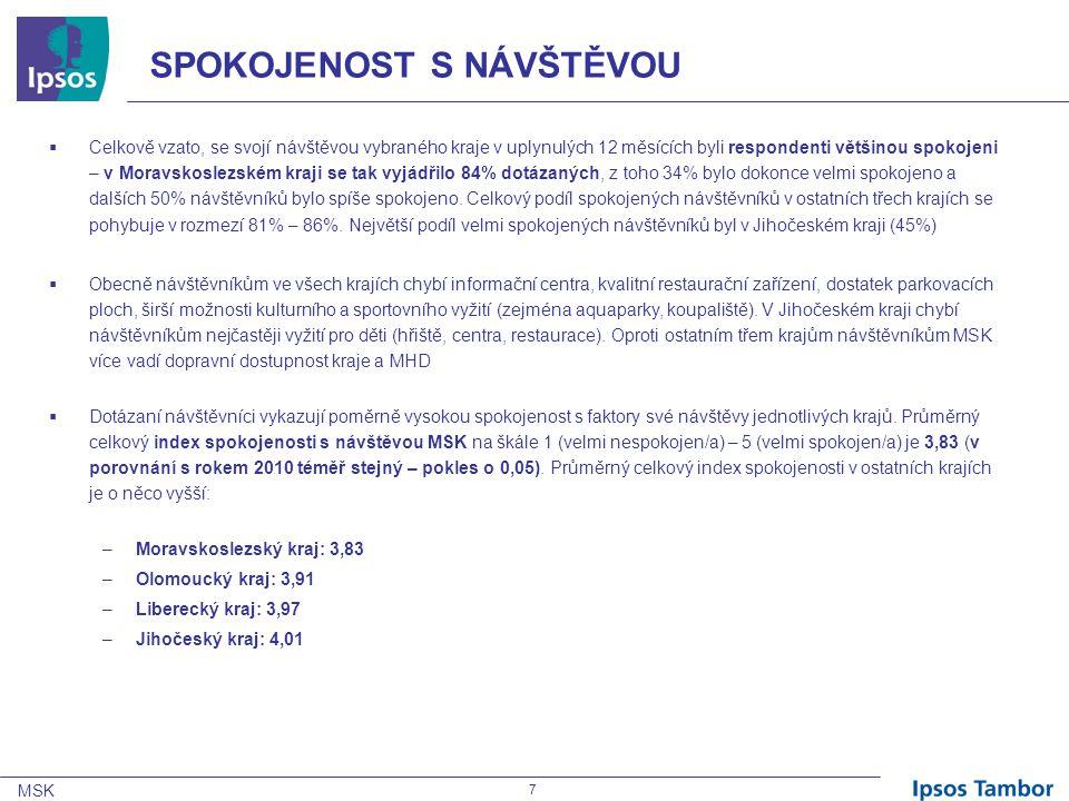 MSK 7 SPOKOJENOST S NÁVŠTĚVOU  Celkově vzato, se svojí návštěvou vybraného kraje v uplynulých 12 měsících byli respondenti většinou spokojeni – v Moravskoslezském kraji se tak vyjádřilo 84% dotázaných, z toho 34% bylo dokonce velmi spokojeno a dalších 50% návštěvníků bylo spíše spokojeno.