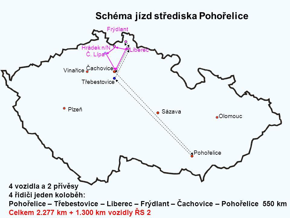 Schéma jízd střediska Pohořelice Plzeň Sázava Olomouc Pohořelice Třebestovice Čachovice Vinařice Frýdlant Liberec Č. Lípa Hrádek n/N 4 vozidla a 2 pří