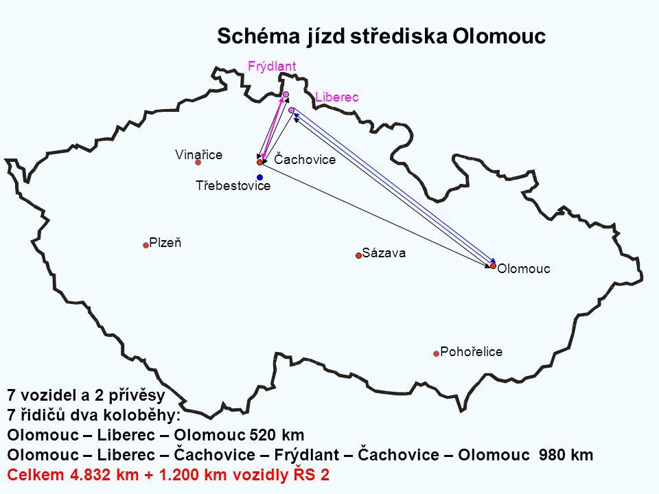 Schéma jízd střediska Olomouc Plzeň Sázava Olomouc Pohořelice Třebestovice Čachovice Vinařice Frýdlant Liberec 7 vozidel a 2 přívěsy 7 řidičů dva kolo