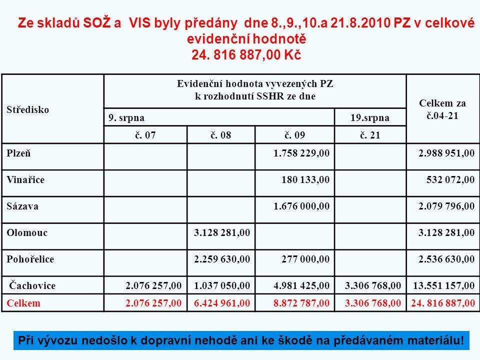 Ze skladů SOŽ a VIS byly předány dne 8.,9.,10.a 21.8.2010 PZ v celkové evidenční hodnotě 24. 816 887,00 Kč Při vývozu nedošlo k dopravní nehodě ani ke