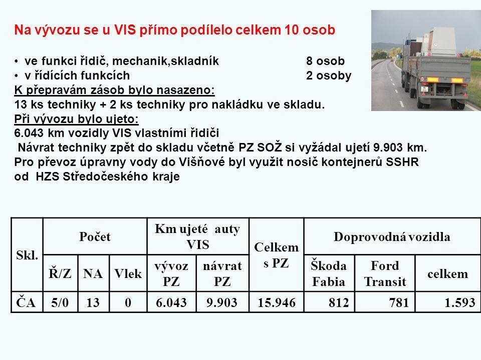 Na vývozu se u VIS přímo podílelo celkem 10 osob • ve funkci řidič, mechanik,skladník 8 osob • v řídících funkcích 2 osoby K přepravám zásob bylo nasa