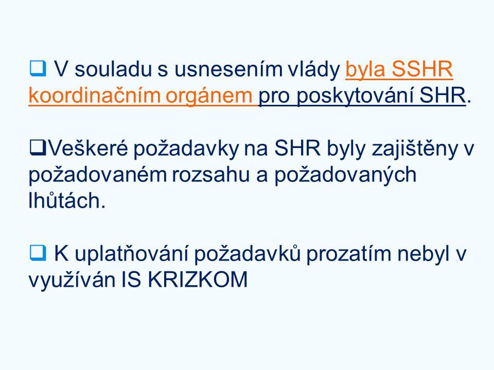 V souladu s usnesením vlády byla SSHR koordinačním orgánem pro poskytování SHR.  Veškeré požadavky na SHR byly zajištěny v požadovaném rozsahu a po