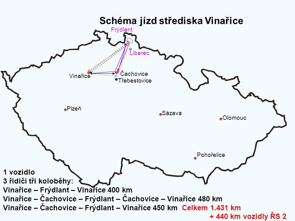 Schéma jízd střediska Vinařice Plzeň Sázava Olomouc Pohořelice Třebestovice Čachovice Vinařice Frýdlant Liberec 1 vozidlo 3 řidiči tři koloběhy: Vinař