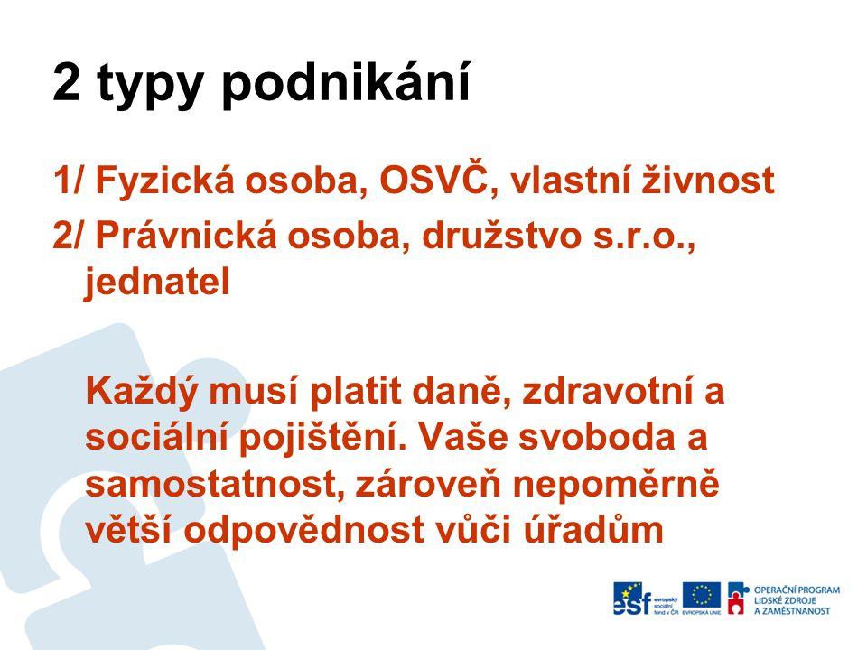 http://www.businessinfo.cz/cz/ http://jakpodnikat.cz/ http://www.podnikatel.cz/ http://portal.gov.cz http://www.mesec.cz/ http://www.migrace.com/ Děkuji za pozornost.