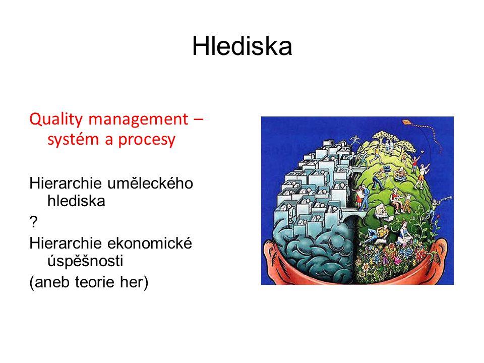 Hlediska Quality management – systém a procesy Hierarchie uměleckého hlediska ? Hierarchie ekonomické úspěšnosti (aneb teorie her)