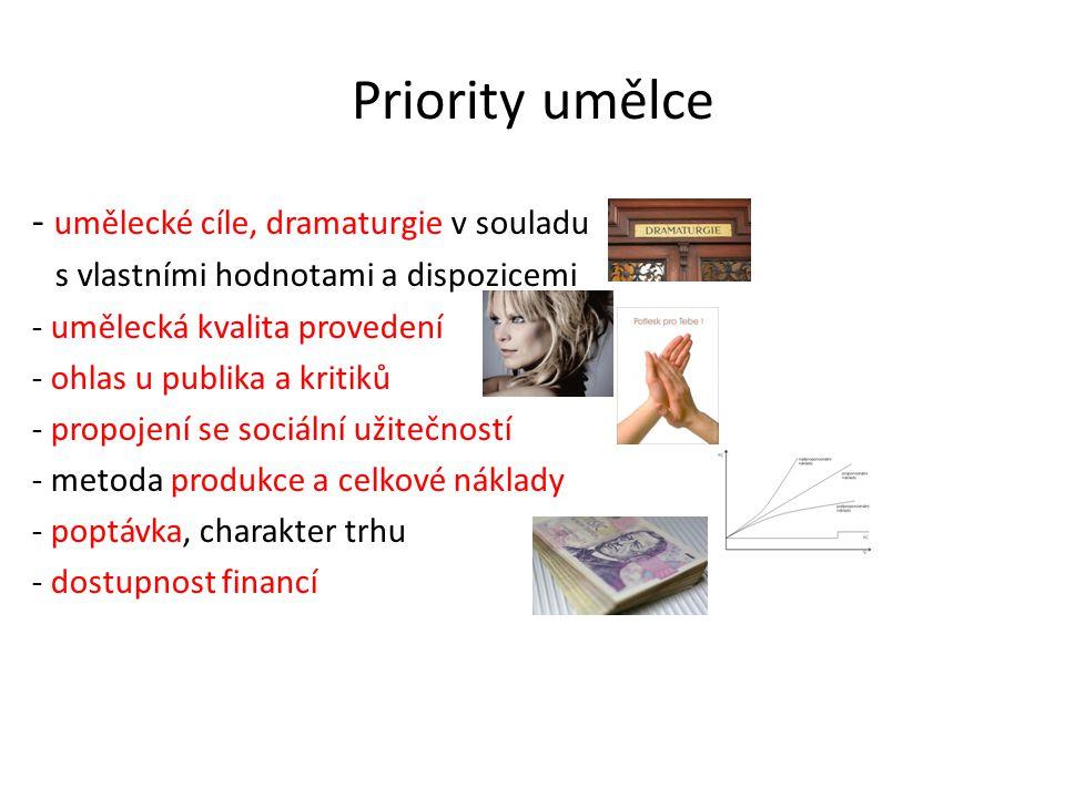 Priority umělce - umělecké cíle, dramaturgie v souladu s vlastními hodnotami a dispozicemi - umělecká kvalita provedení - ohlas u publika a kritiků -