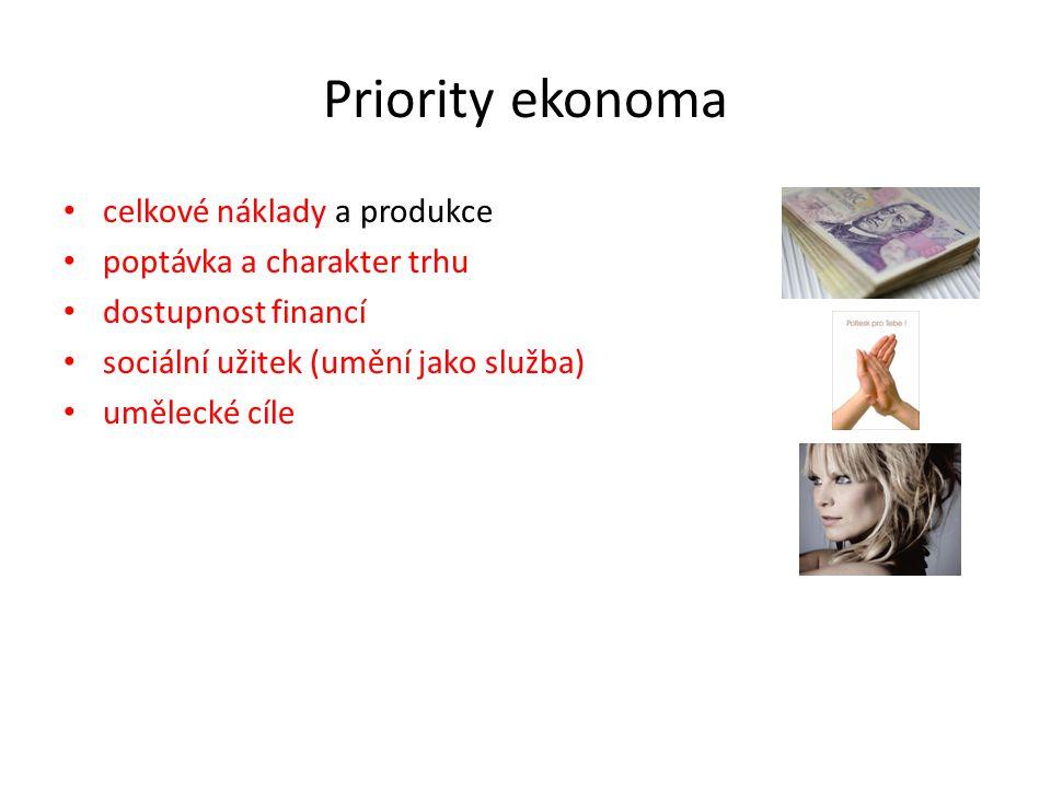 Priority ekonoma • celkové náklady a produkce • poptávka a charakter trhu • dostupnost financí • sociální užitek (umění jako služba) • umělecké cíle