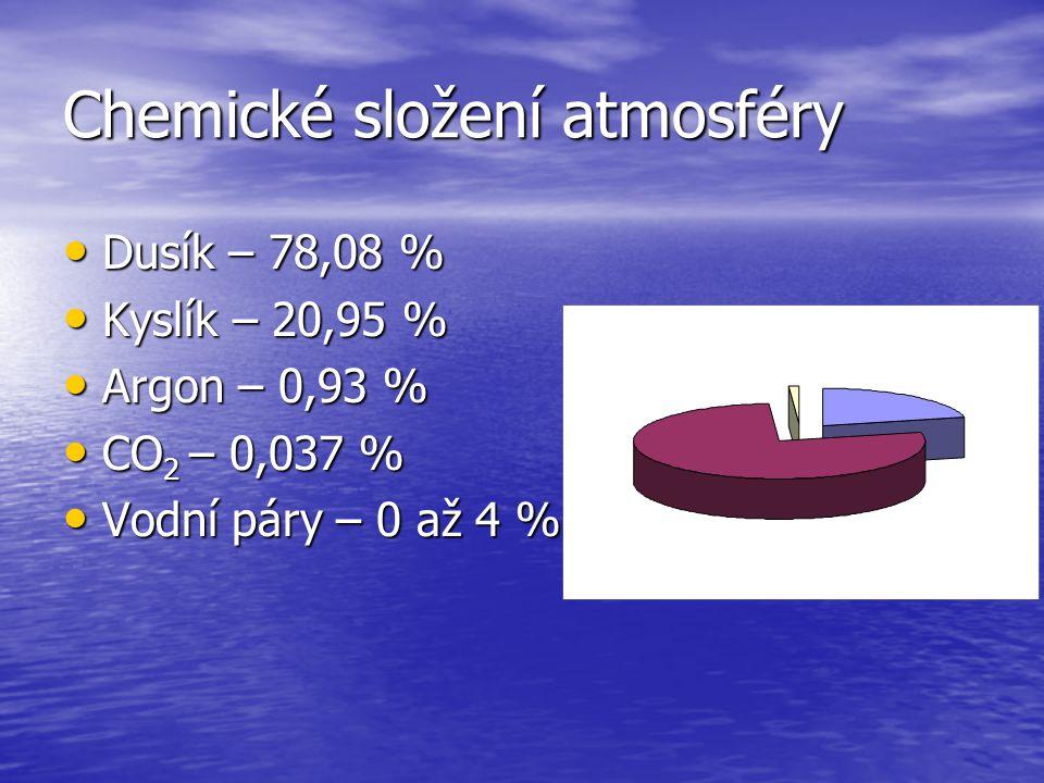 Chemické složení atmosféry • Dusík – 78,08 % • Kyslík – 20,95 % • Argon – 0,93 % • CO 2 – 0,037 % • Vodní páry – 0 až 4 % dusík kyslík ostatní plyny
