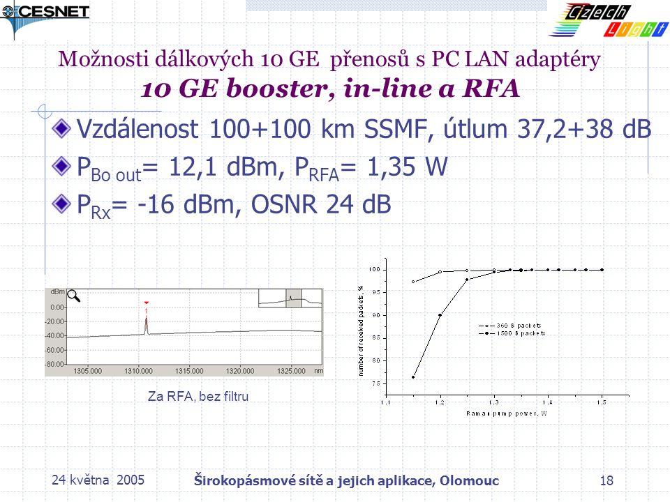 24 května 2005Širokopásmové sítě a jejich aplikace, Olomouc18 Možnosti dálkových 10 GE přenosů s PC LAN adaptéry 10 GE booster, in-line a RFA Vzdálenost 100+100 km SSMF, útlum 37,2+38 dB P Bo out = 12,1 dBm, P RFA = 1,35 W P Rx = -16 dBm, OSNR 24 dB Za RFA, bez filtru