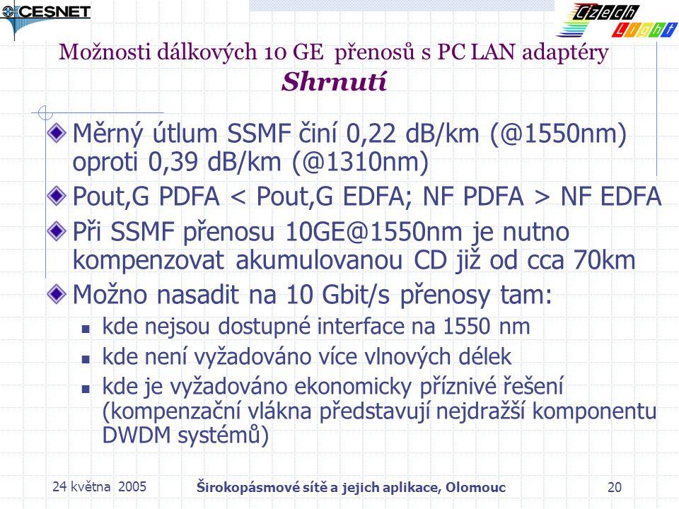 24 května 2005Širokopásmové sítě a jejich aplikace, Olomouc20 Možnosti dálkových 10 GE přenosů s PC LAN adaptéry Shrnutí Měrný útlum SSMF činí 0,22 dB/km (@1550nm) oproti 0,39 dB/km (@1310nm) Pout,G PDFA NF EDFA Při SSMF přenosu 10GE@1550nm je nutno kompenzovat akumulovanou CD již od cca 70km Možno nasadit na 10 Gbit/s přenosy tam:  kde nejsou dostupné interface na 1550 nm  kde není vyžadováno více vlnových délek  kde je vyžadováno ekonomicky příznivé řešení (kompenzační vlákna představují nejdražší komponentu DWDM systémů)