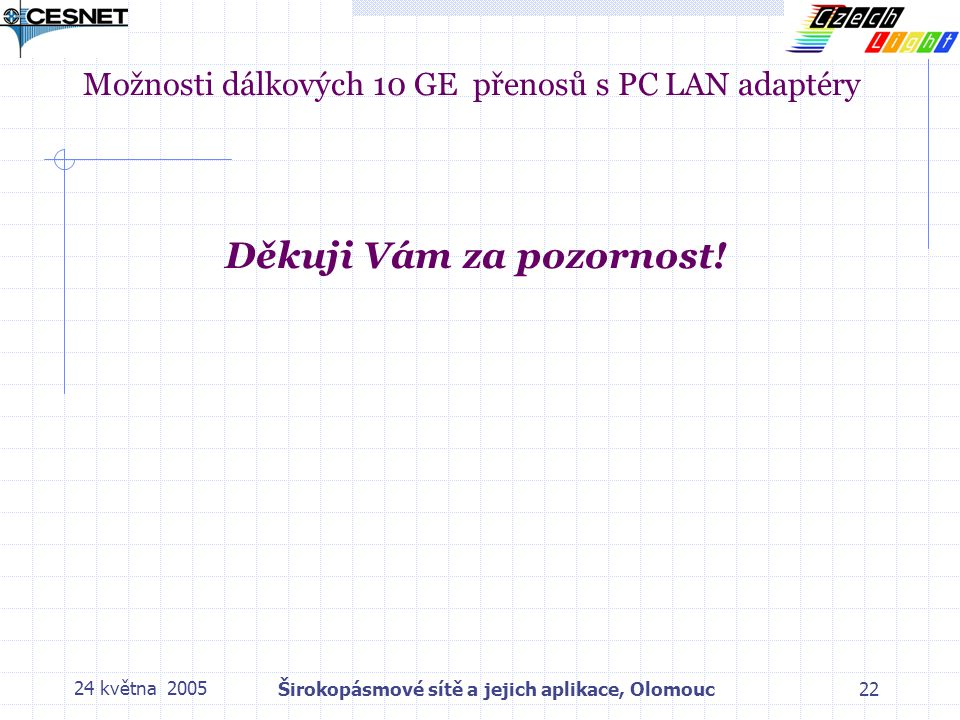 24 května 2005Širokopásmové sítě a jejich aplikace, Olomouc22 Děkuji Vám za pozornost.