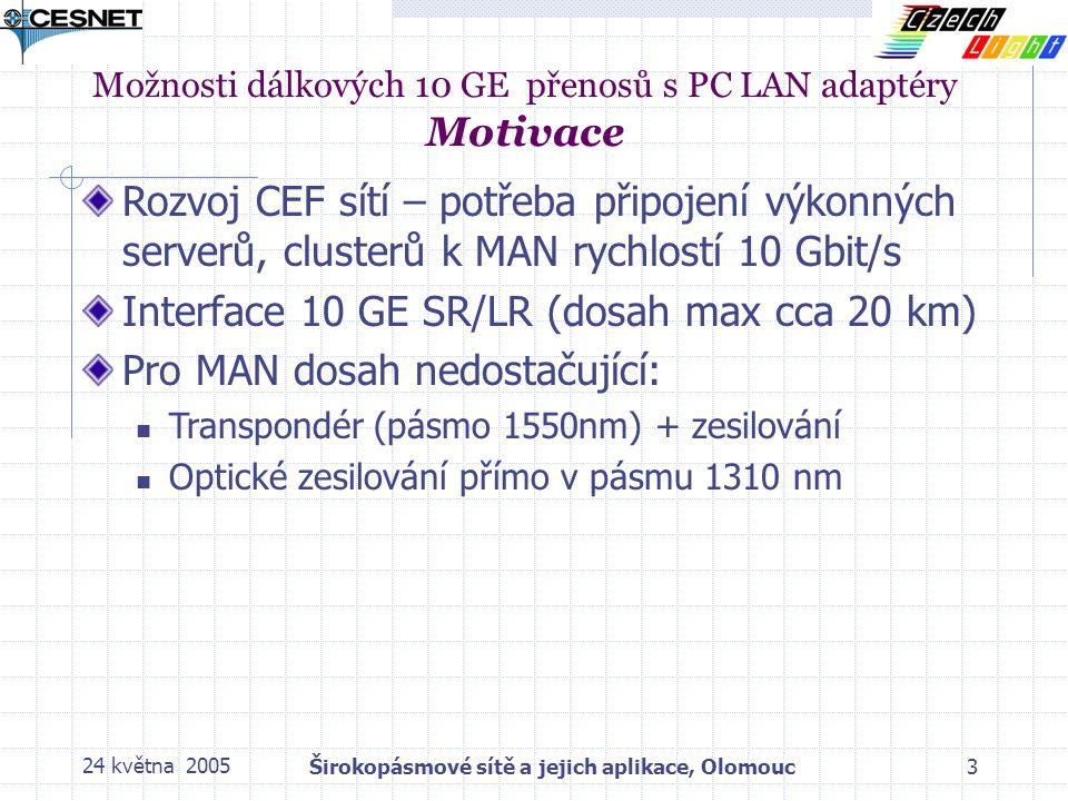 24 května 2005Širokopásmové sítě a jejich aplikace, Olomouc3 Rozvoj CEF sítí – potřeba připojení výkonných serverů, clusterů k MAN rychlostí 10 Gbit/s Interface 10 GE SR/LR (dosah max cca 20 km) Pro MAN dosah nedostačující:  Transpondér (pásmo 1550nm) + zesilování  Optické zesilování přímo v pásmu 1310 nm Možnosti dálkových 10 GE přenosů s PC LAN adaptéry Motivace