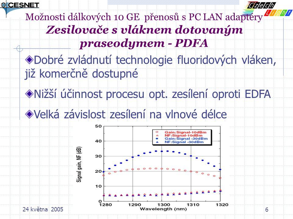 24 května 2005Širokopásmové sítě a jejich aplikace, Olomouc6 Možnosti dálkových 10 GE přenosů s PC LAN adaptéry Zesilovače s vláknem dotovaným praseodymem - PDFA Dobré zvládnutí technologie fluoridových vláken, již komerčně dostupné Nižší účinnost procesu opt.