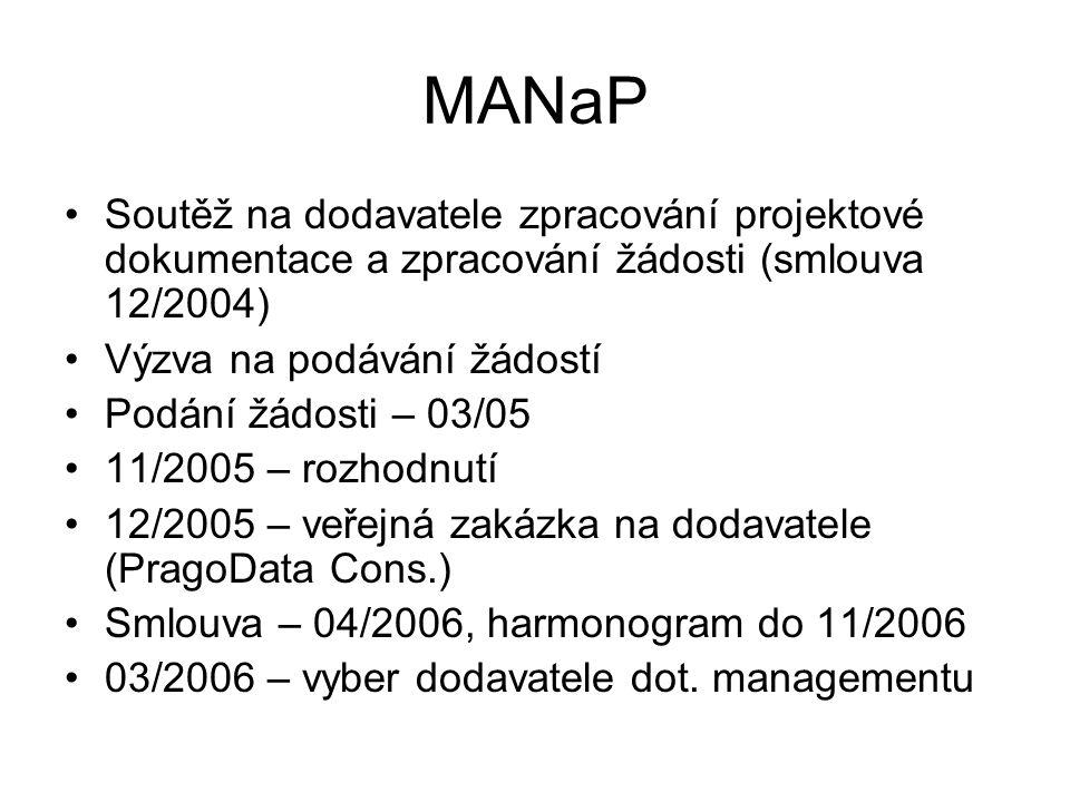 MANaP •Soutěž na dodavatele zpracování projektové dokumentace a zpracování žádosti (smlouva 12/2004) •Výzva na podávání žádostí •Podání žádosti – 03/05 •11/2005 – rozhodnutí •12/2005 – veřejná zakázka na dodavatele (PragoData Cons.) •Smlouva – 04/2006, harmonogram do 11/2006 •03/2006 – vyber dodavatele dot.