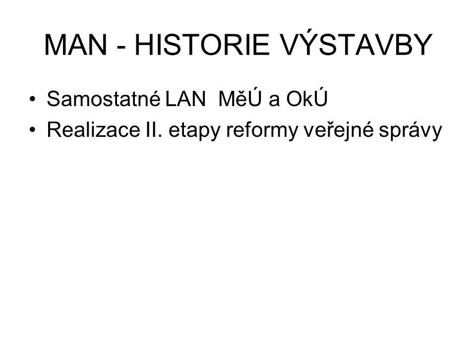 MAN - HISTORIE VÝSTAVBY •Samostatné LAN MěÚ a OkÚ •Realizace II. etapy reformy veřejné správy