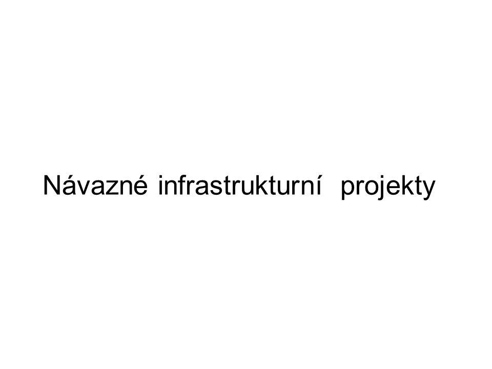 Návazné infrastrukturní projekty