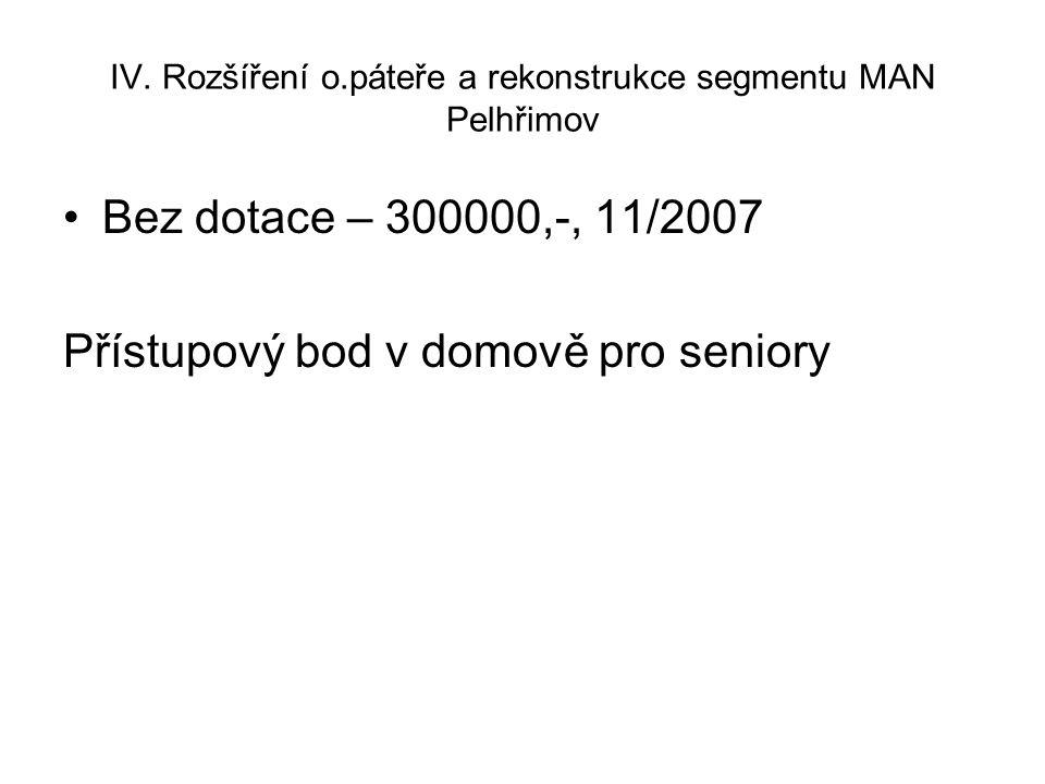 IV. Rozšíření o.páteře a rekonstrukce segmentu MAN Pelhřimov •Bez dotace – 300000,-, 11/2007 Přístupový bod v domově pro seniory