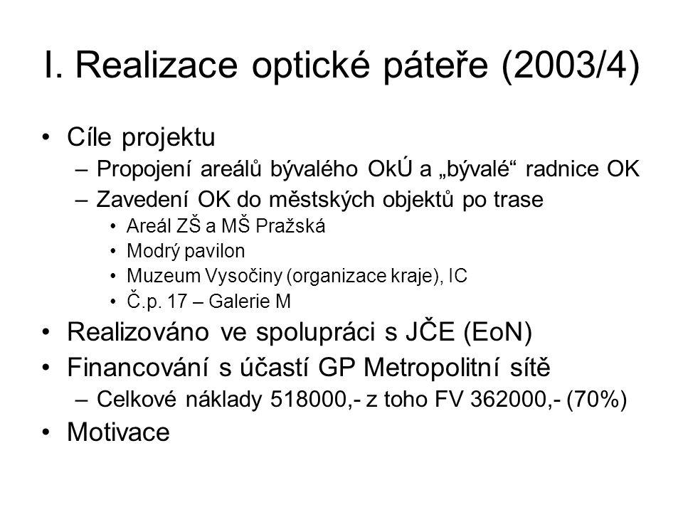 """I. Realizace optické páteře (2003/4) •Cíle projektu –Propojení areálů bývalého OkÚ a """"bývalé"""" radnice OK –Zavedení OK do městských objektů po trase •A"""
