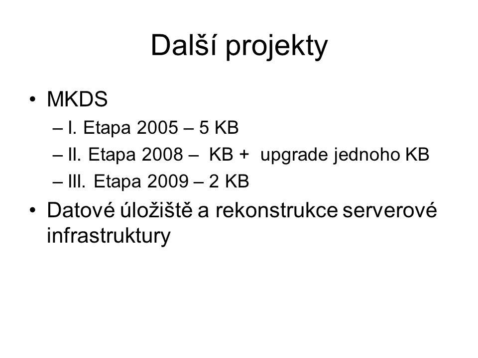 Další projekty •MKDS –I. Etapa 2005 – 5 KB –II. Etapa 2008 – KB + upgrade jednoho KB –III.