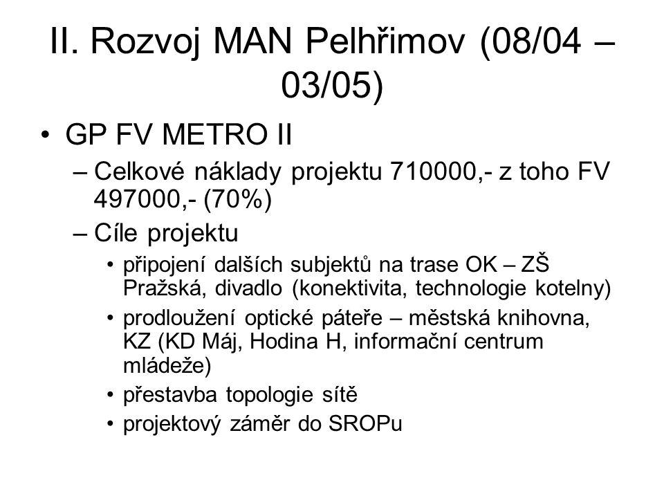 II. Rozvoj MAN Pelhřimov (08/04 – 03/05) •GP FV METRO II –Celkové náklady projektu 710000,- z toho FV 497000,- (70%) –Cíle projektu •připojení dalších