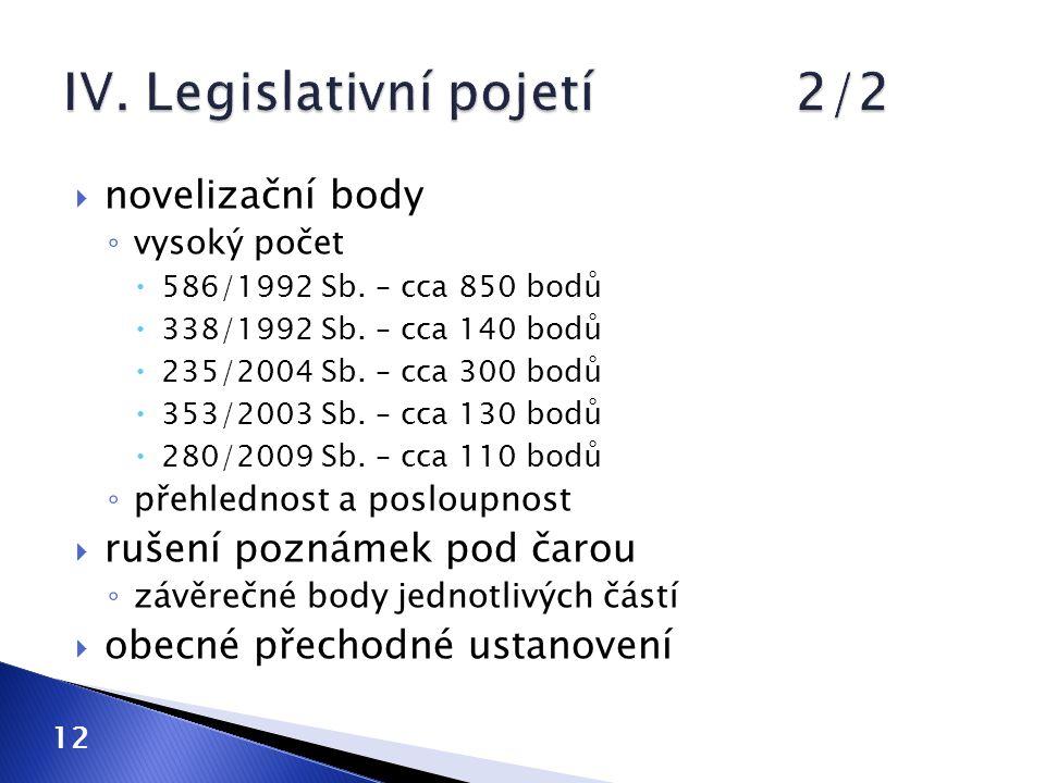 novelizační body ◦ vysoký počet  586/1992 Sb. – cca 850 bodů  338/1992 Sb. – cca 140 bodů  235/2004 Sb. – cca 300 bodů  353/2003 Sb. – cca 130 b