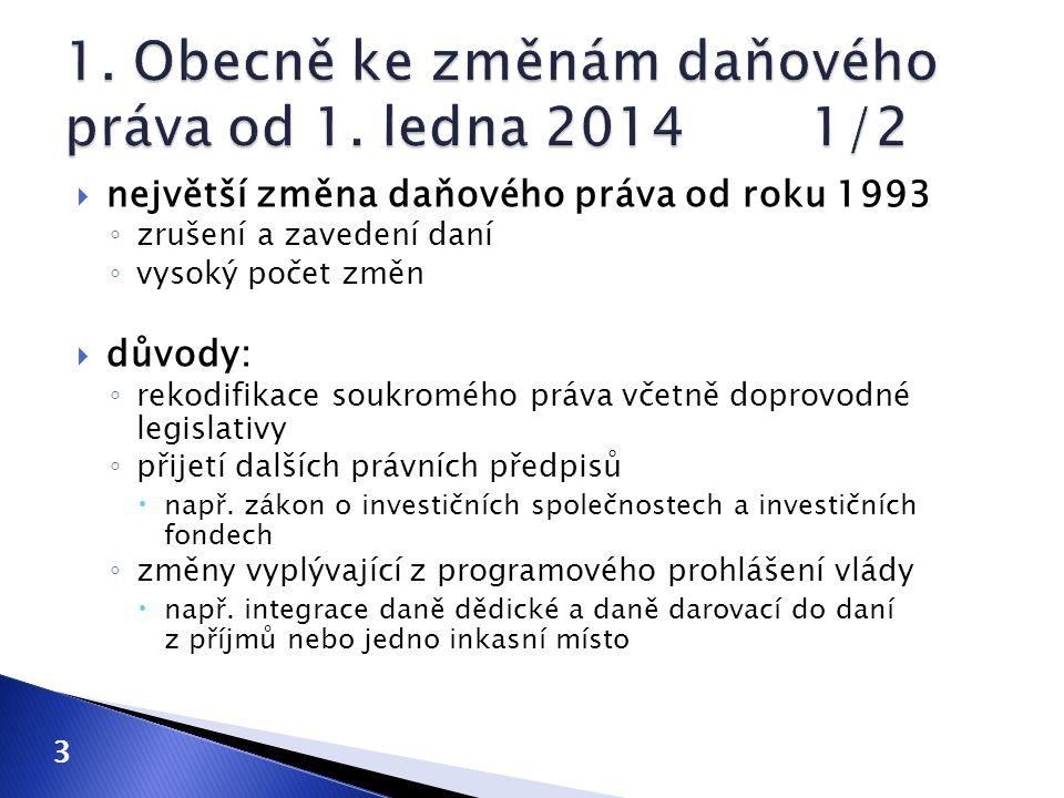 4  nový občanský zákoník ◦ zákon č.89/2012 Sb.  zákon o obchodních korporacích ◦ zákon č.