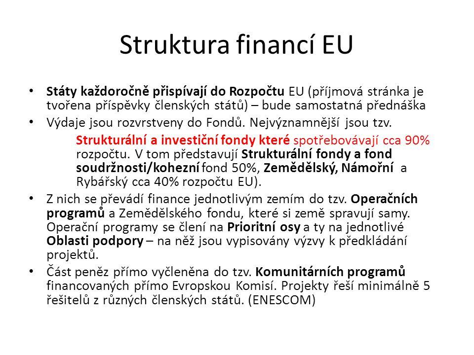 Struktura financí EU • Státy každoročně přispívají do Rozpočtu EU (příjmová stránka je tvořena příspěvky členských států) – bude samostatná přednáška