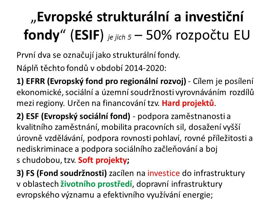 """""""Evropské strukturální a investiční fondy (ESIF) pokračování 4) EZFRV (Evropský zemědělský fond pro rozvoj venkova) - podpora konkurenceschopnosti zemědělství, udržitelné nakládání s přírodními zdroji a vyvážený rozvoj venkovských území; 5) ENRF (Evropský námořní a rybářský fond) – v ČR zaměřen na podporu akvakultury (cílevědomé a plánované obhospodařování vodních ploch."""