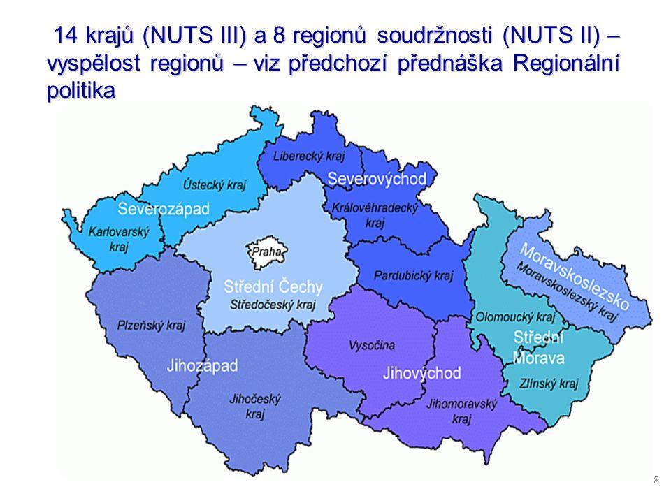 8 14 krajů (NUTS III) a 8 regionů soudržnosti (NUTS II) – vyspělost regionů – viz předchozí přednáška Regionální politika 14 krajů (NUTS III) a 8 regi