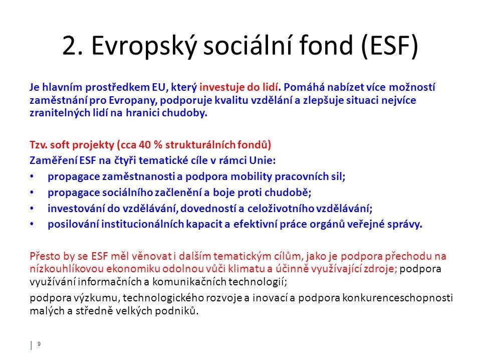 │ 9│ 9 2. Evropský sociální fond (ESF) Je hlavním prostředkem EU, který investuje do lidí. Pomáhá nabízet více možností zaměstnání pro Evropany, podpo