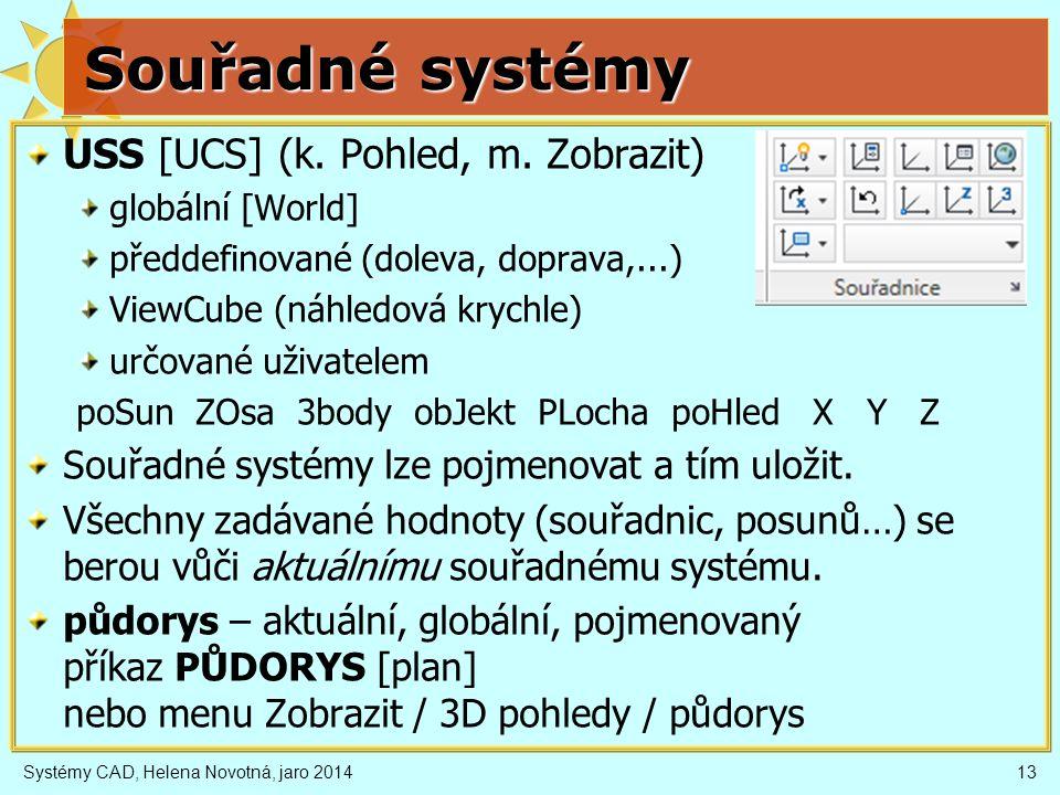 Systémy CAD, Helena Novotná, jaro 201413 Souřadné systémy USS [UCS] (k.