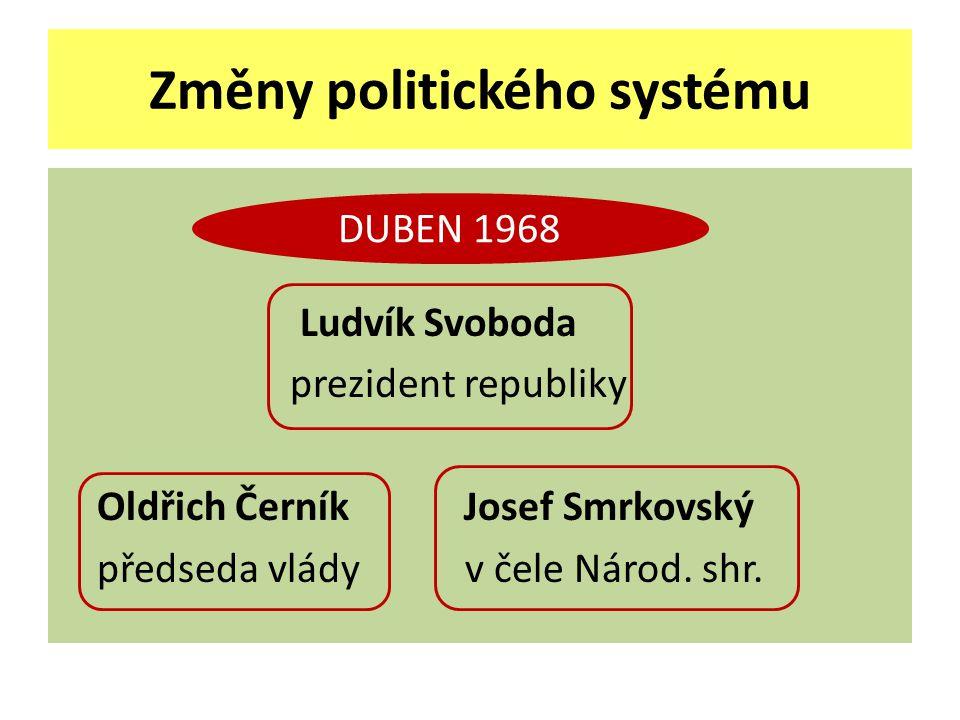 Změny politického systému Ludvík Svoboda prezident republiky Oldřich Černík Josef Smrkovský předseda vlády v čele Národ. shr. DUBEN 1968