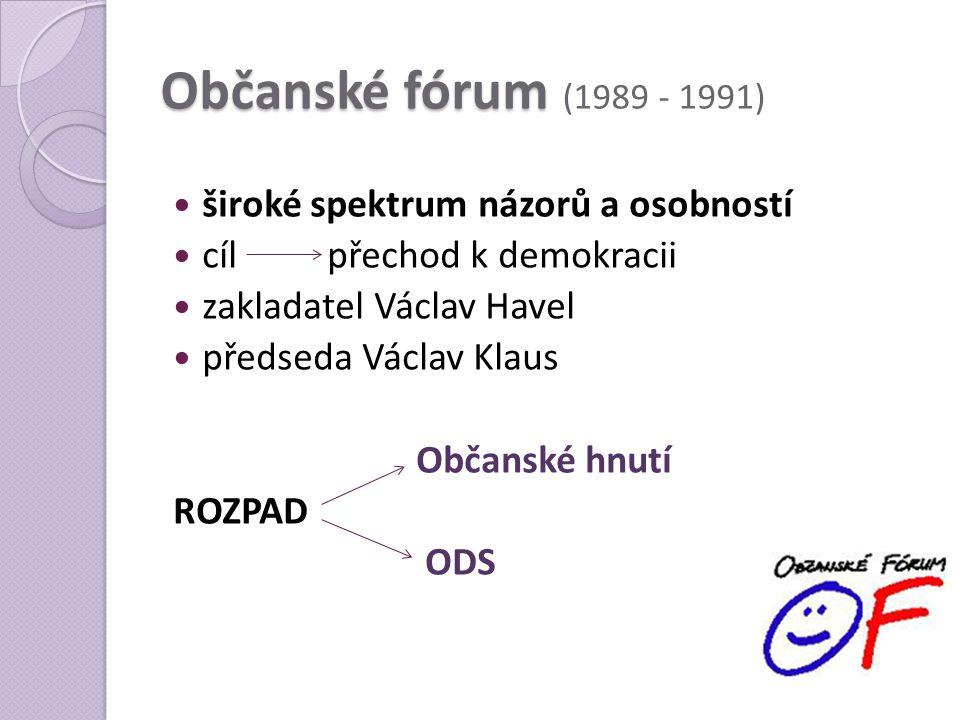 Občanské fórum Občanské fórum (1989 - 1991)  široké spektrum názorů a osobností  cíl přechod k demokracii  zakladatel Václav Havel  předseda Václa