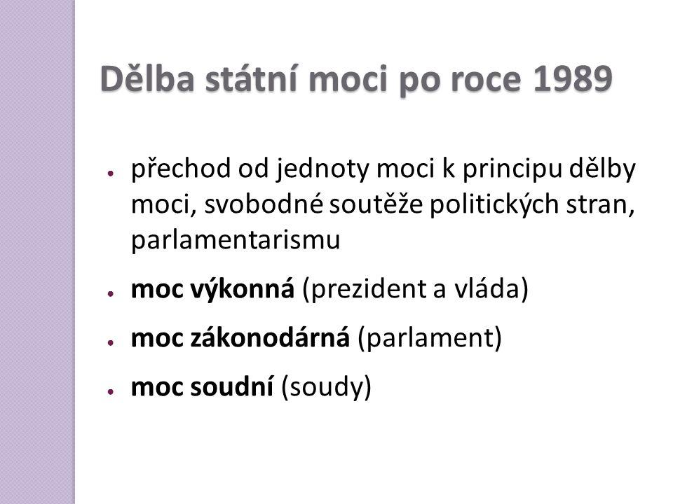 Dělba státní moci po roce 1989 ● přechod od jednoty moci k principu dělby moci, svobodné soutěže politických stran, parlamentarismu ● moc výkonná (pre
