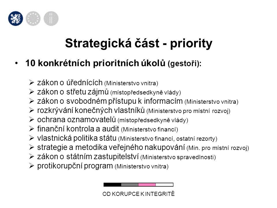 OD KORUPCE K INTEGRITĚ Strategická část - priority •10 konkrétních prioritních úkolů (gestoři):  zákon o úřednících (Ministerstvo vnitra)  zákon o s