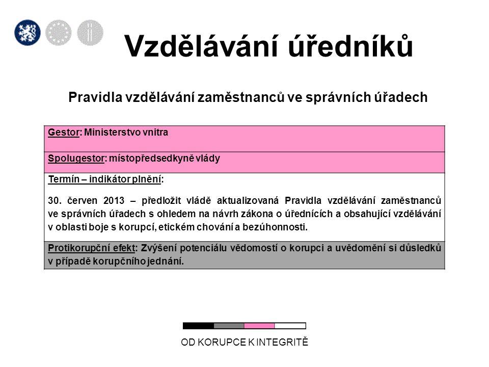 Vzdělávání úředníků Pravidla vzdělávání zaměstnanců ve správních úřadech OD KORUPCE K INTEGRITĚ Gestor: Ministerstvo vnitra Spolugestor: místopředsedk
