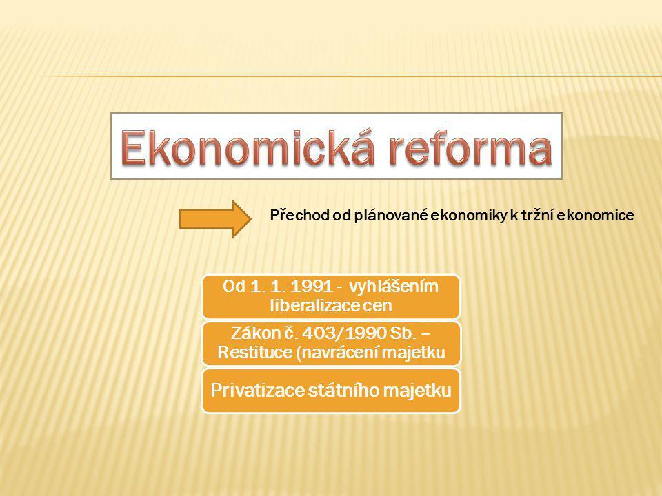 Přechod od plánované ekonomiky k tržní ekonomice Od 1. 1. 1991 - vyhlášením liberalizace cen Zákon č. 403/1990 Sb. – Restituce (navrácení majetku Priv