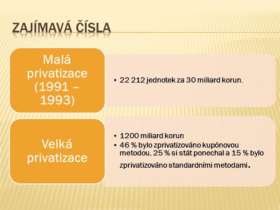 •22 212 jednotek za 30 miliard korun. Malá privatizace (1991 – 1993) •1200 miliard korun •46 % bylo zprivatizováno kupónovou metodou, 25 % si stát pon