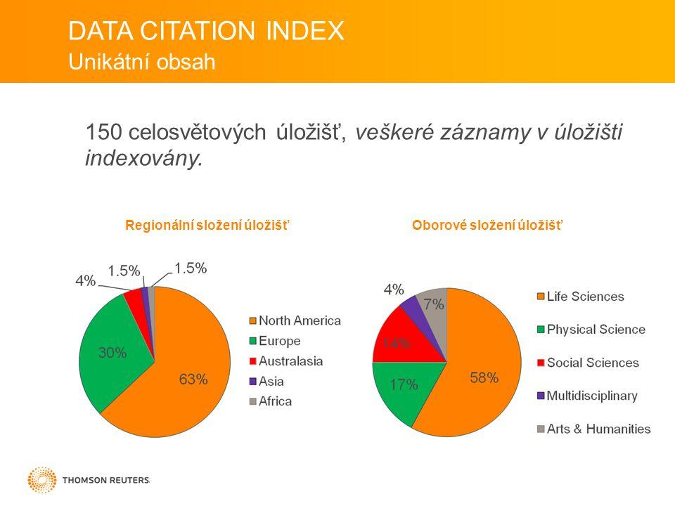DATA CITATION INDEX Unikátní obsah 150 celosvětových úložišť, veškeré záznamy v úložišti indexovány.